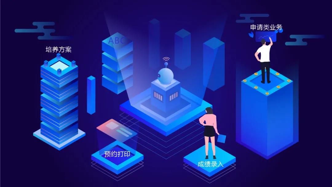 强智科技教学微服务平台
